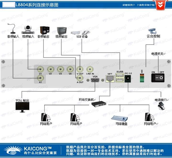 监控-摄像机的安装方法